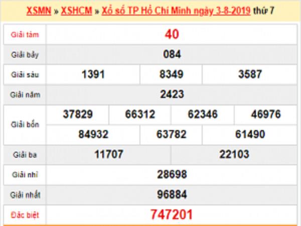 Nhận định cặp số đẹp trong KQXSHCM ngày 05/08 tỷ lệ trúng cao