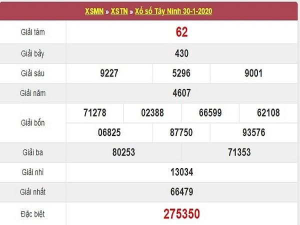 kq-xs-Tn-ngay-30-1-2020-min
