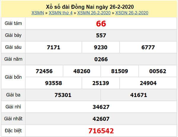 Dự đoán kqxs Đồng Nai 4/3/2020 - Soi cầu XSDN hôm nay