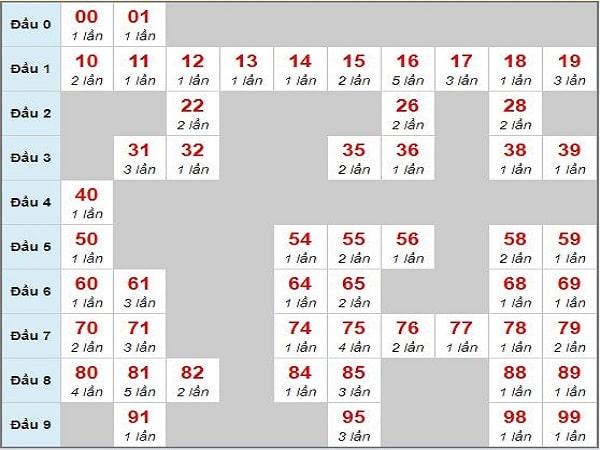 cau-mb-chay-3-ngay-21-5-2020-min