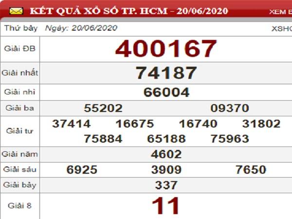 Bảng KQXSHCM- Nhận định xổ số hồ chí minh ngày 22/06 từ các chuyên gia