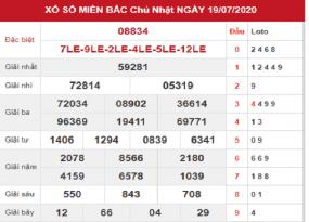 Bảng KQXSMB- Thống kê xổ số miền bắc ngày 20/07 chuẩn xác