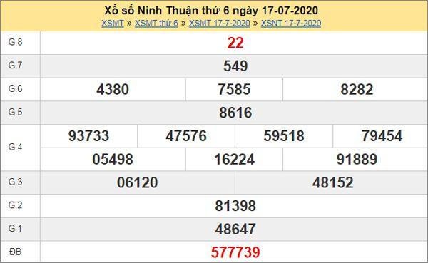 Dự đoán XSNT 24/7/2020 chốt KQXS Ninh Thuận thứ 6