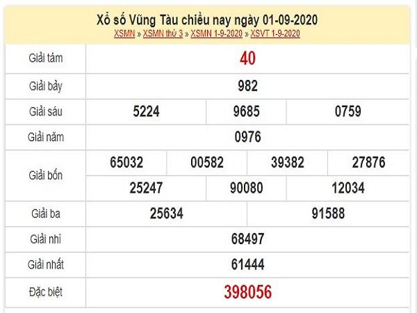 Dự đoán xổ số Vũng Tàu 08-09-2020