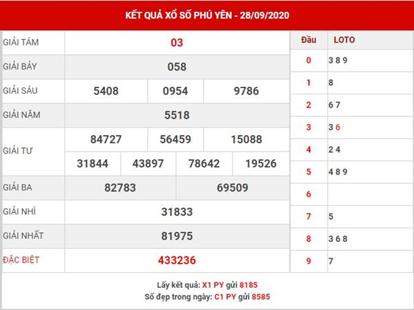 Dự đoán kết quả sổ xố Phú Yên thứ 2 ngày 5-10-2020