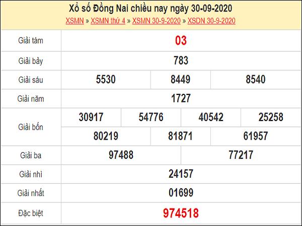 Dự đoán xổ số Đồng Nai 07-10-2020