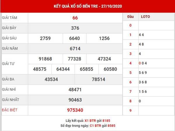 Thống kê kết quả SXBTR thứ 3 ngày 3-11-2020