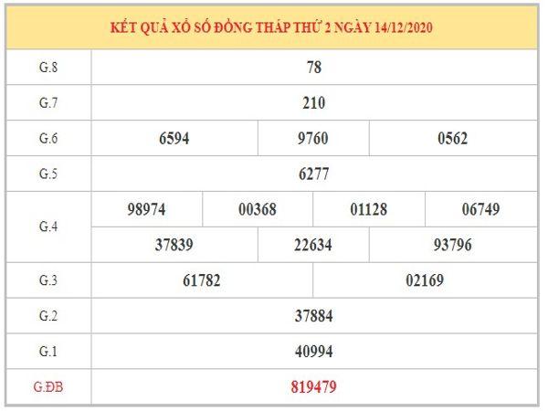 Dự đoán XSDT ngày 21/12/2020 dựa trên kết quả kì trước