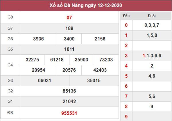 Dự đoán XSDNG 16/12/2020 chốt đầu đuôi giải đặc biệt Đà Nẵng thứ 4