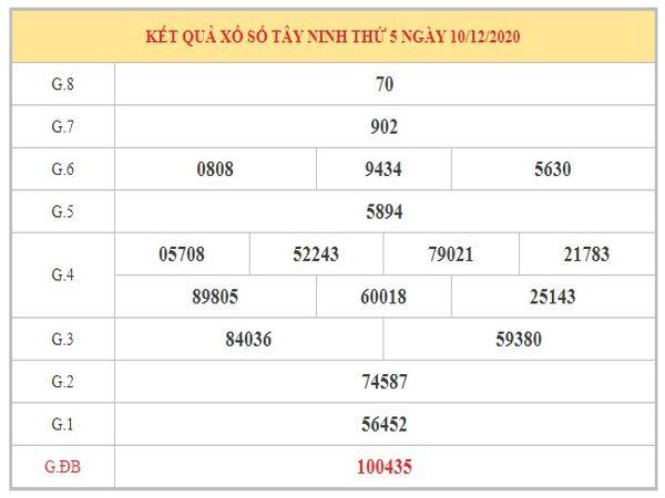 Dự đoán XSTN ngày 17/12/2020 dựa trên kết quả kì trước