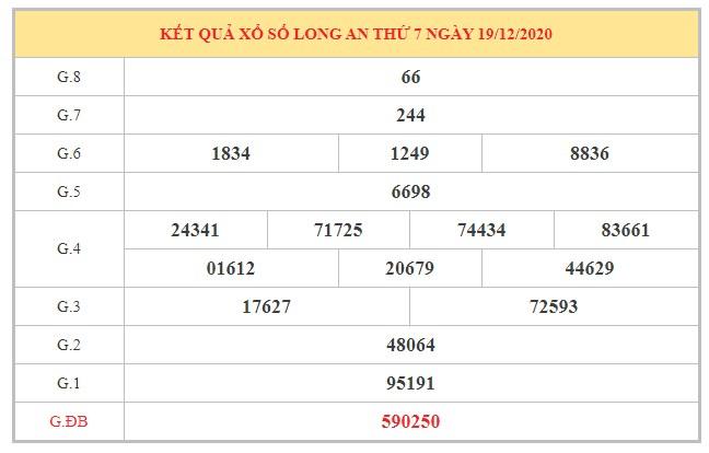 Soi cầu XSLA ngày 26/12/2020 dựa trên kết quả kì trước