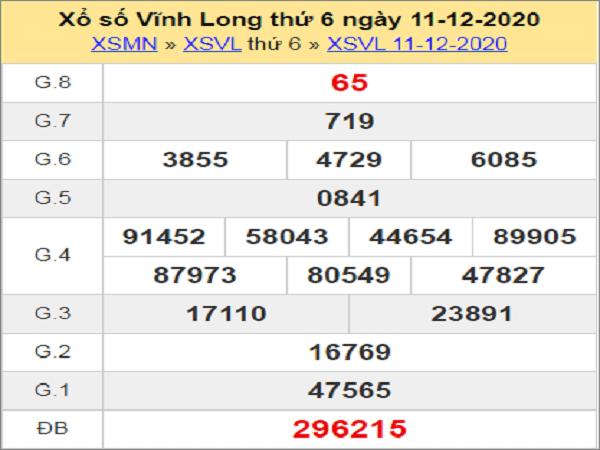 Dự đoán KQXSVL ngày 18/12/2020- xổ số vĩnh long