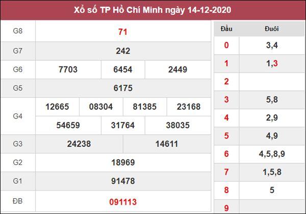 Thống kê XSHCM 19/12/2020 chốt KQXS Hồ Chí Minh thứ 7