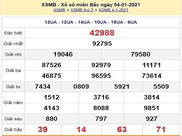 Dự đoán KQXSMB ngày 05/01/2021- xổ số miền bắc