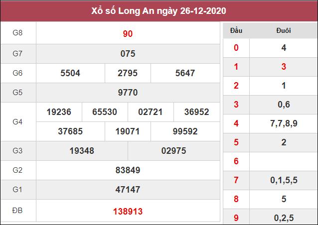Dự đoán XSLA ngày 2/1/2021 dựa trên kết quả kì trước