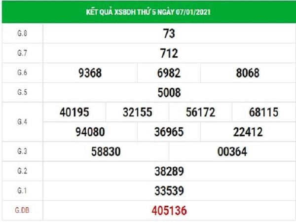 dự đoán xổ số Bình Định ngày 14/1/2021