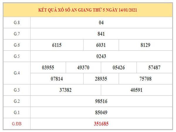 Dự đoán XSAG ngày 21/1/2021 dựa trên kết quả kì trước