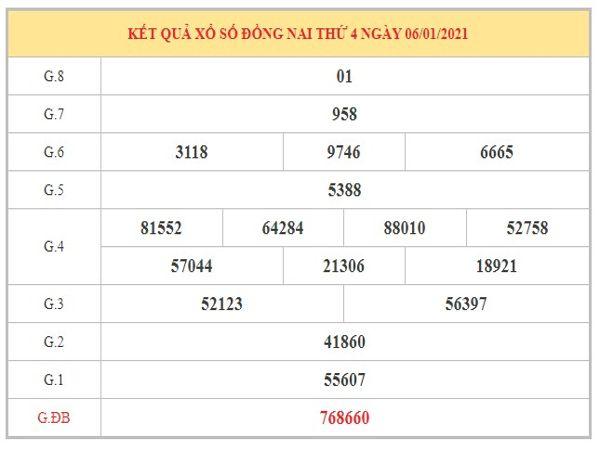 Dự đoán XSDN ngày 13/1/2021 dựa trên kết quả kì trước