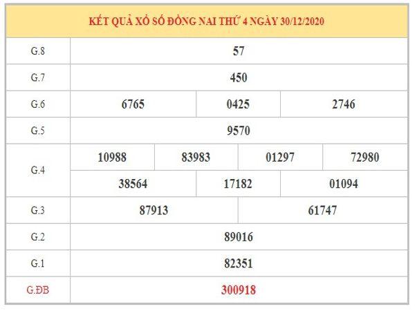 Dự đoán XSDN ngày 6/1/2021 dựa trên kết quả kì trước