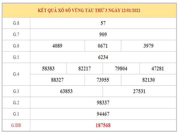Dự đoán XSVT ngày 19/1/2021 dựa trên kết quả kì trước