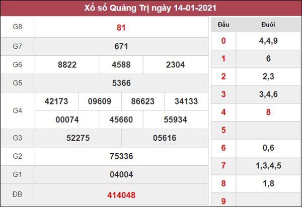Phân tích XSQT 21/1/2021 chốt số thần Tài Quảng Trị hôm nay