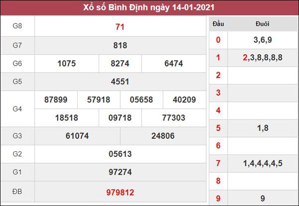 Soi cầu KQXS Bình Định 21/1/2021 thứ 5 tỷ lệ trúng cao nhất