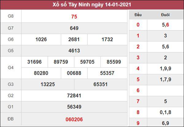 Soi cầu XSTN 21/1/2021 xin số đề Tây Ninh siêu chuẩn xác