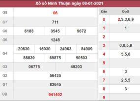Thống kê XSNT 15/1/2021 chốt lô số đẹp Ninh Thuận thứ 6