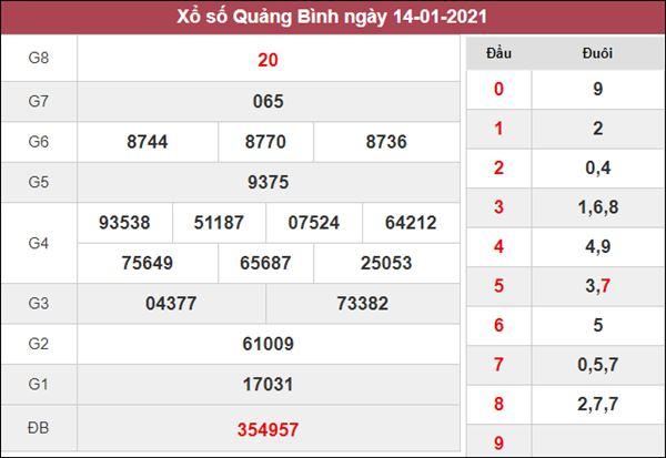 Thống kê XSQB 21/1/2021 chốt cầu lô số đẹp Quảng Bình thứ 5