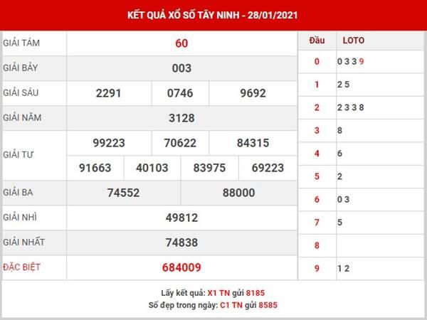 Dự đoán XS Tây Ninh thứ 5 ngày 4/2/2021