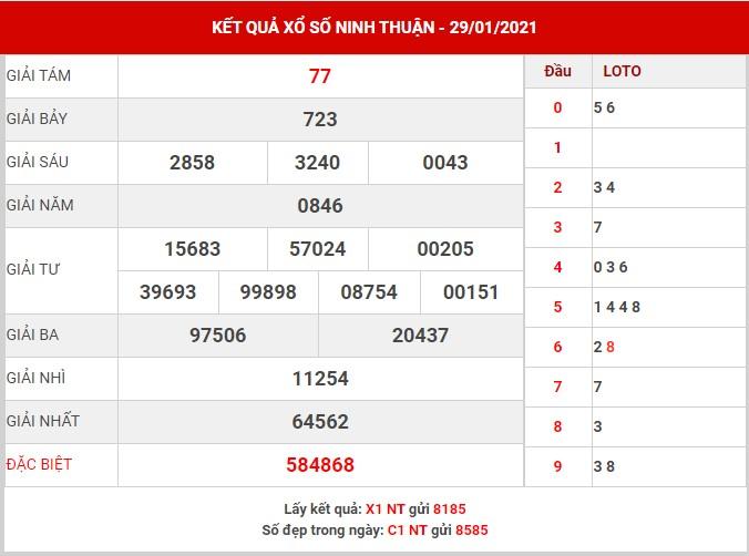 Dự đoán XS Ninh Thuận thứ 6 ngày 29/1/2021