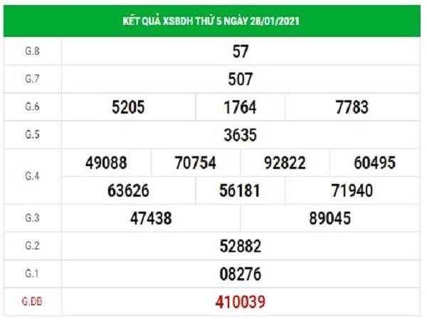 Dự đoán kết quả xổ số Bình Định ngày 4/2/2021