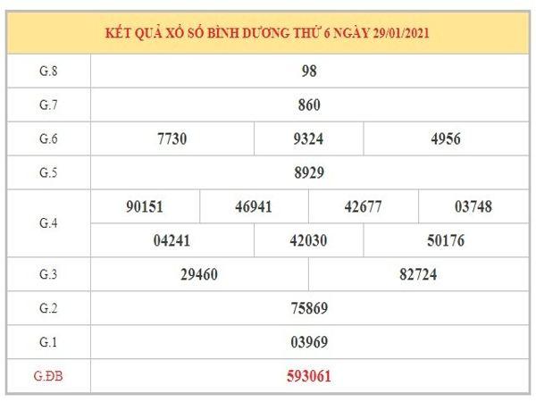 Dự đoán XSBD ngày 5/2/2021 dựa trên kết quả kỳ trước