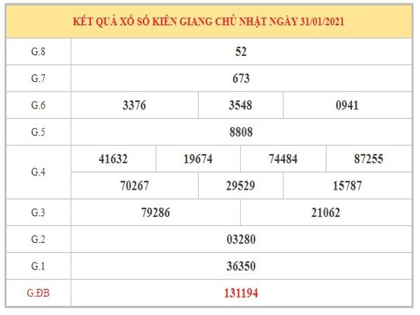 Soi cầu XSKG ngày 7/2/2021 dựa trên kết quả kỳ trước