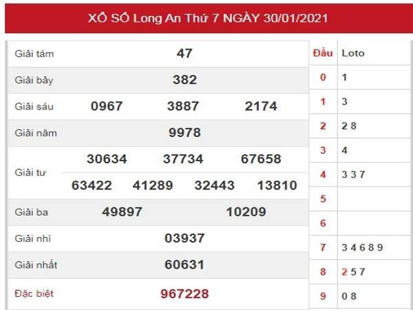Dự đoán XSLA ngày 6/2/2021 dựa trên kỳ kết quả trước