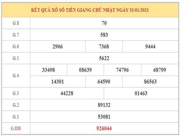 Dự đoán XSTG ngày 7/2/2021 dựa trên kết quả kỳ trước