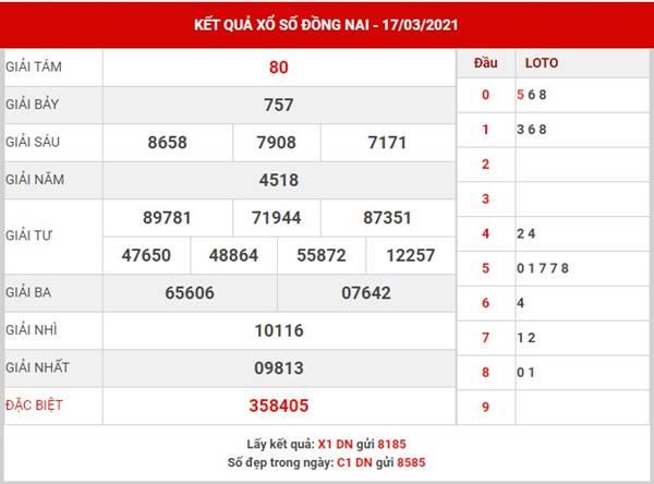 Phân tích KQSX Đồng Nai thứ 4 ngày 24/3/2021