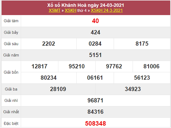 Dự đoán XSKH 28/3/2021