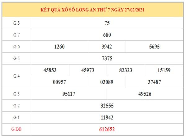 Dự đoán XSLA ngày 6/3/2021 dựa trên kết quả kỳ trước