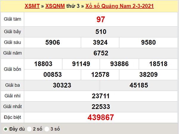Dự đoán XSQNM ngày 9/3/2021