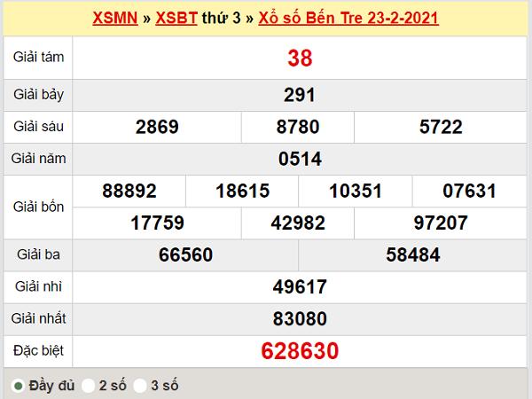 Thống kê XSBTR 2/3/2021
