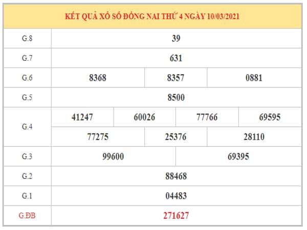 Dự đoán XSDN ngày 17/3/2021 dựa trên kết quả kỳ trước