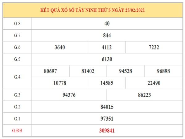 Soi cầu XSTN 4/3/2021 dựa trên kết quả kỳ trước
