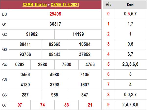 Dự đoán XSMB 14/4/2021