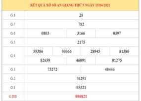 Dự đoán XSAG ngày 22/4/2021 dựa trên kết quả kì trước