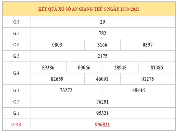 Dự đoán XSAG ngày 22/4/2021 dựa trên kỳ tích kết quả