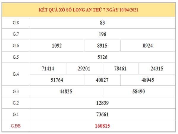 Dự đoán XSLA ngày 17/4/2021 dựa trên kết quả kì trước