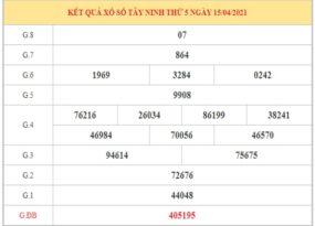 Soi cầu XSTN ngày 22/4/2021 dựa trên kết quả kì trước