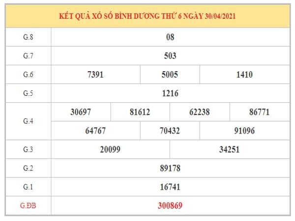 Dự đoán XSBD ngày 7/5/2021 dựa trên kết quả kì trước