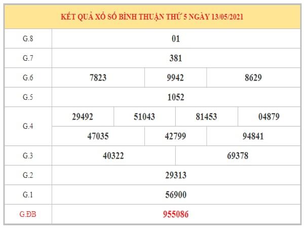 Dự đoán XSBTH ngày 20/5/2021 dựa trên kết quả kì trước
